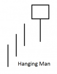 FxCraft Hanging Man